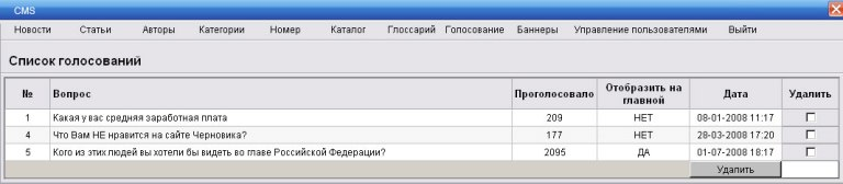Список опросов