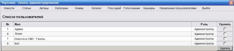 Список пользователей системы
